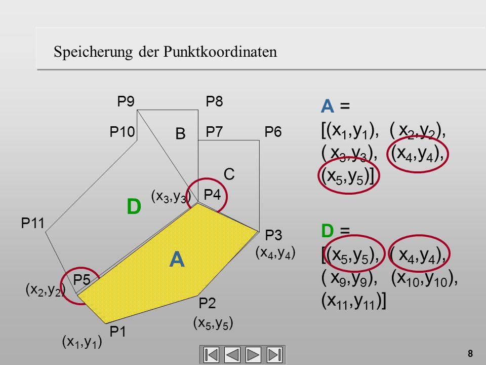 D A A A = [(x1,y1), ( x2,y2), ( x3,y3), (x4,y4), (x5,y5)]